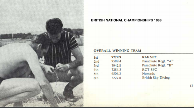 NATIONALS RESULTS 1968